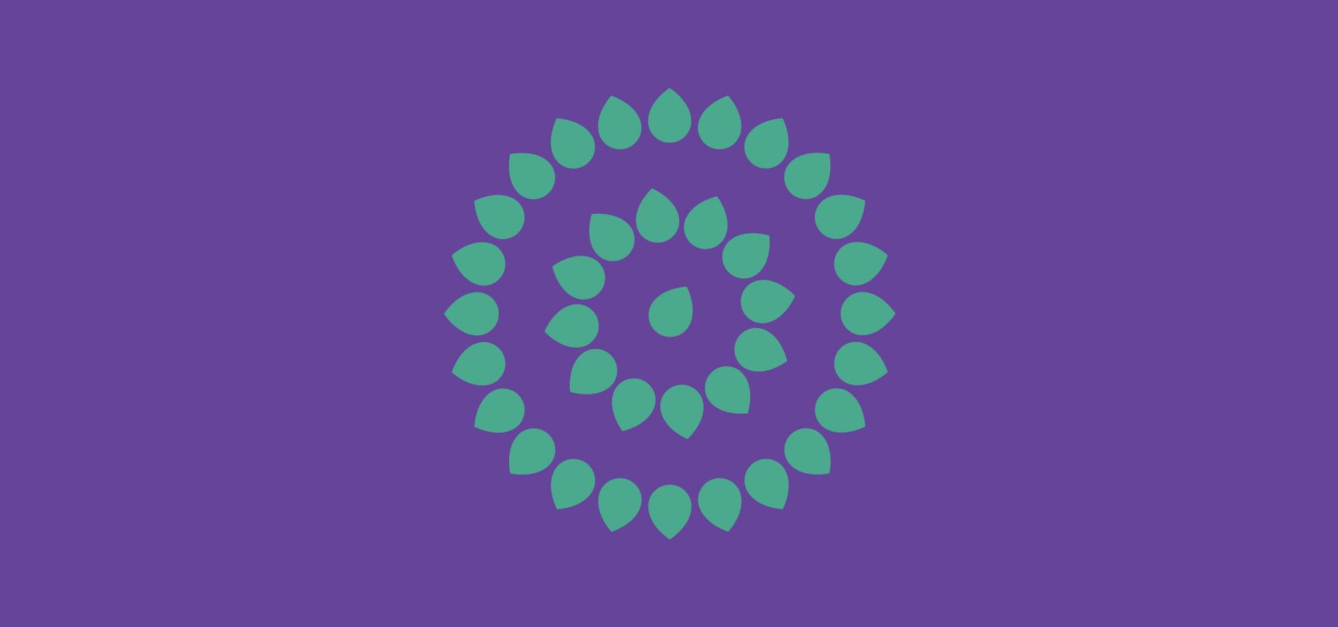 Thoughtsmiths - Organisational Development